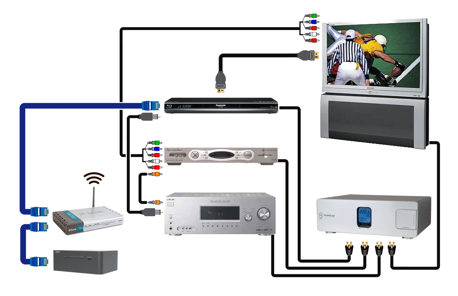 Home Theater Hdmi Wiring Diagram | Wiring Schematic Diagram on